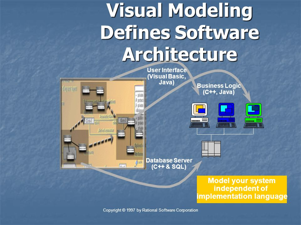 Visual Modeling Defines Software Architecture
