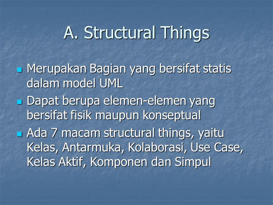A. Structural Things Merupakan Bagian yang bersifat statis dalam model UML. Dapat berupa elemen-elemen yang bersifat fisik maupun konseptual.