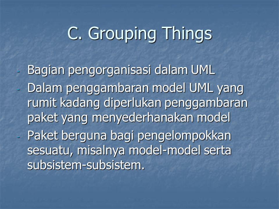 C. Grouping Things Bagian pengorganisasi dalam UML