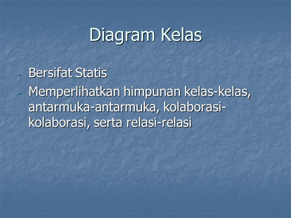 Diagram Kelas Bersifat Statis