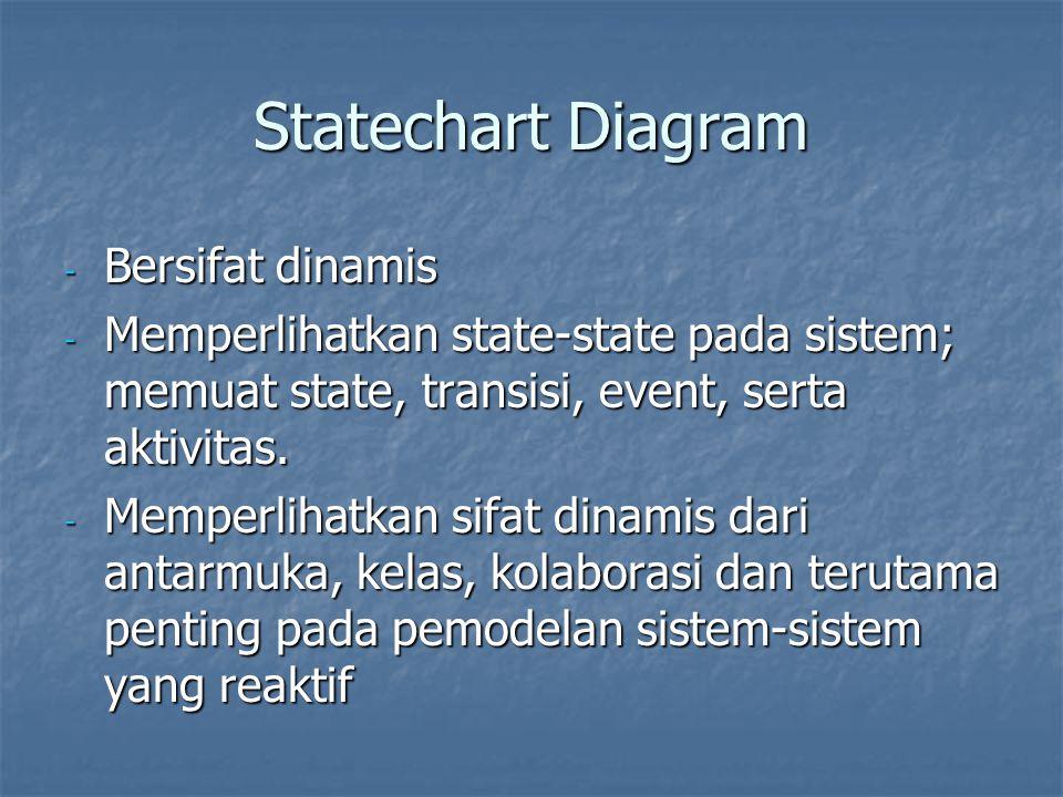 Statechart Diagram Bersifat dinamis