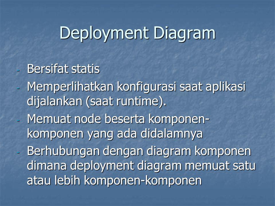 Deployment Diagram Bersifat statis