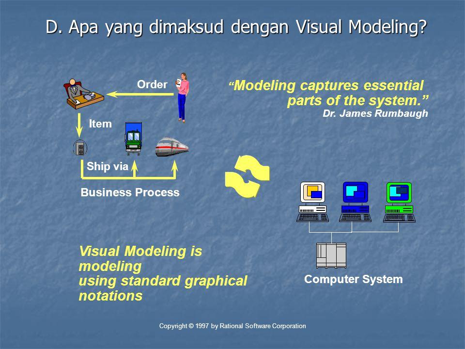 D. Apa yang dimaksud dengan Visual Modeling