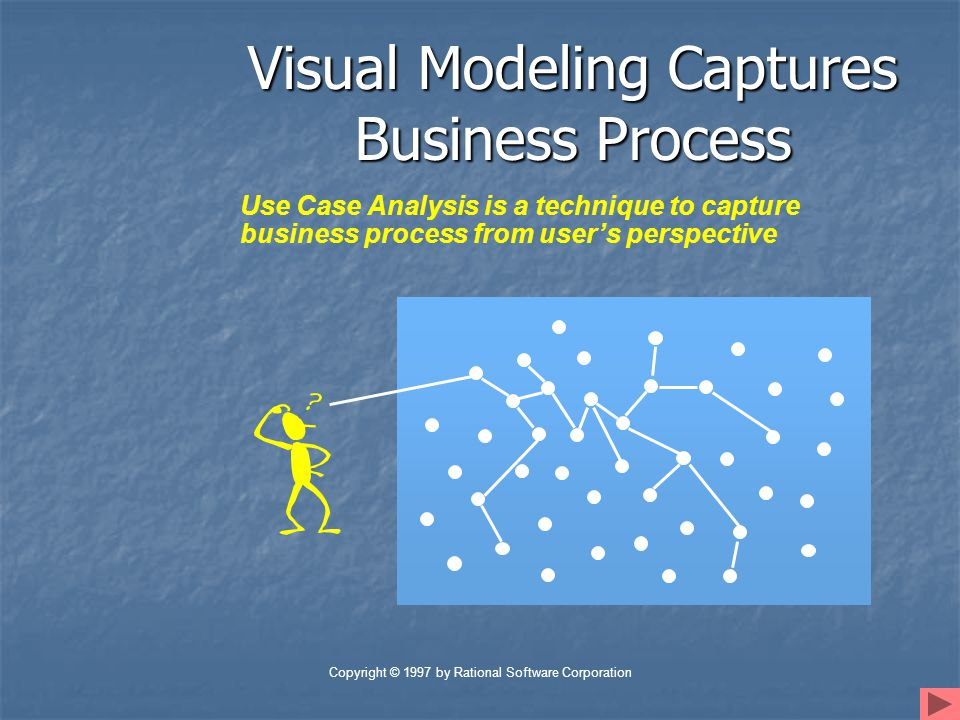 Visual Modeling Captures Business Process