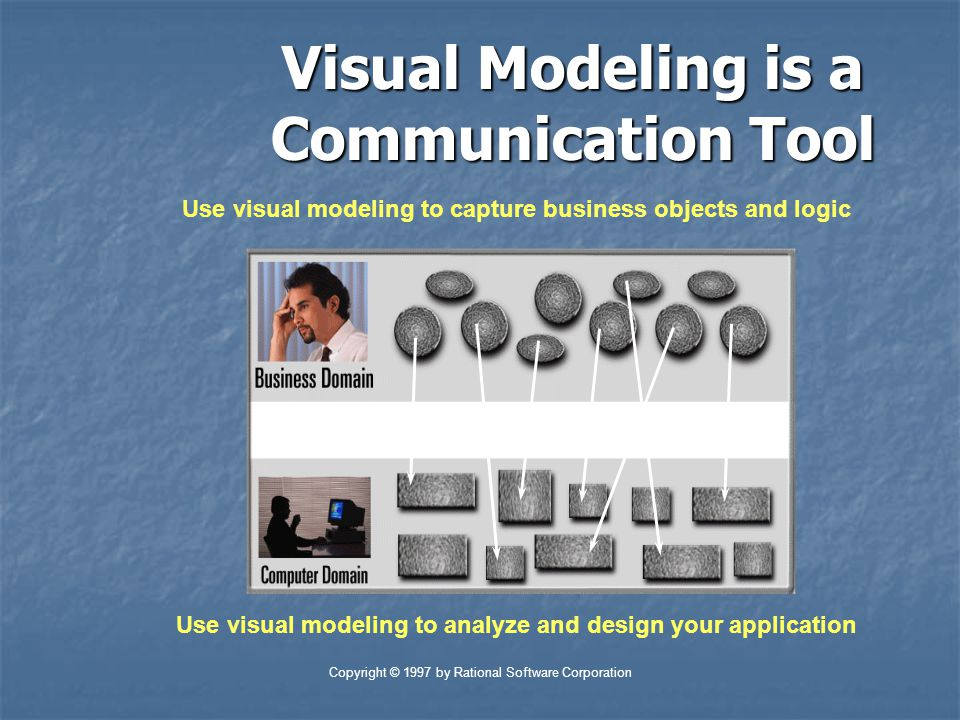 Visual Modeling is a Communication Tool