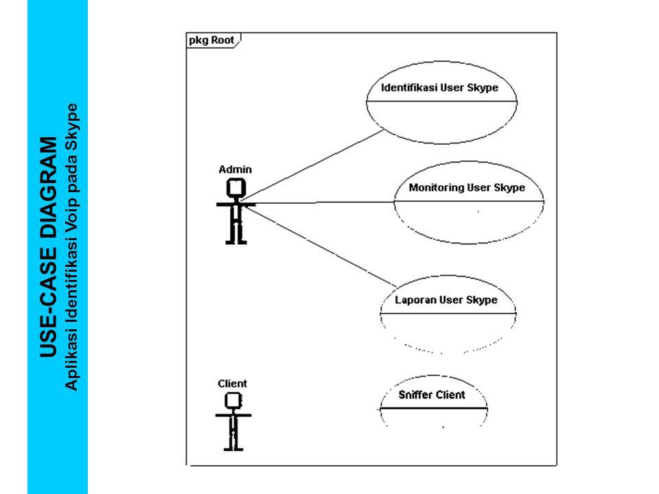 USE-CASE DIAGRAM Aplikasi Identifikasi Voip pada Skype