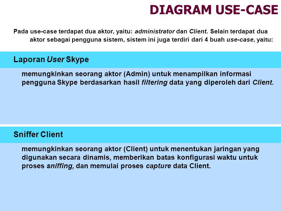 DIAGRAM USE-CASE Laporan User Skype Sniffer Client