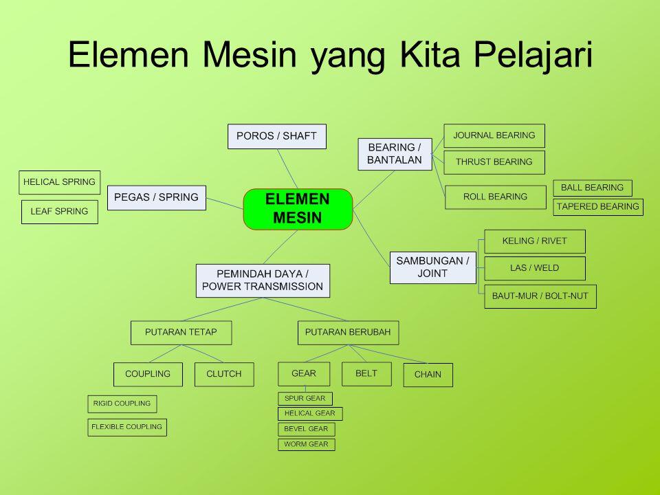 Elemen Mesin yang Kita Pelajari