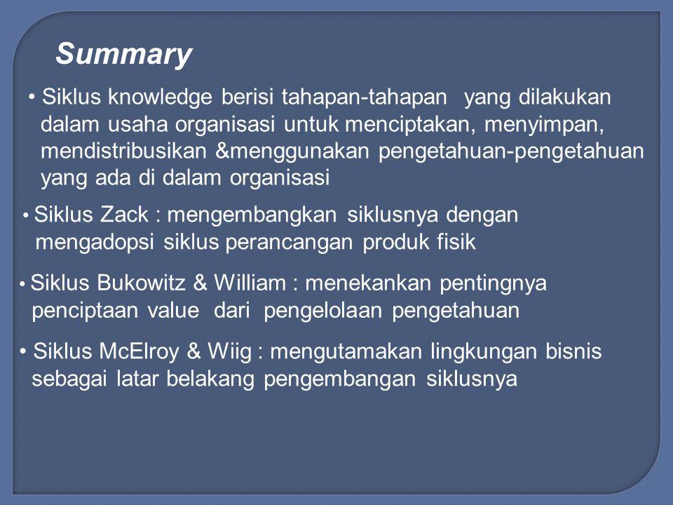 Summary Siklus knowledge berisi tahapan-tahapan yang dilakukan