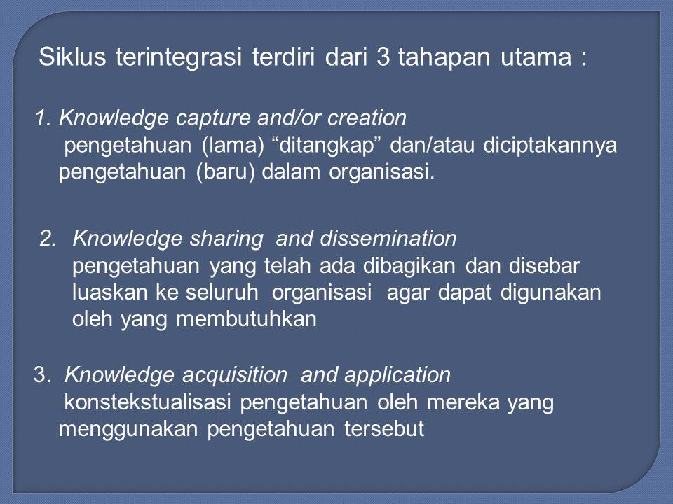 Siklus terintegrasi terdiri dari 3 tahapan utama :