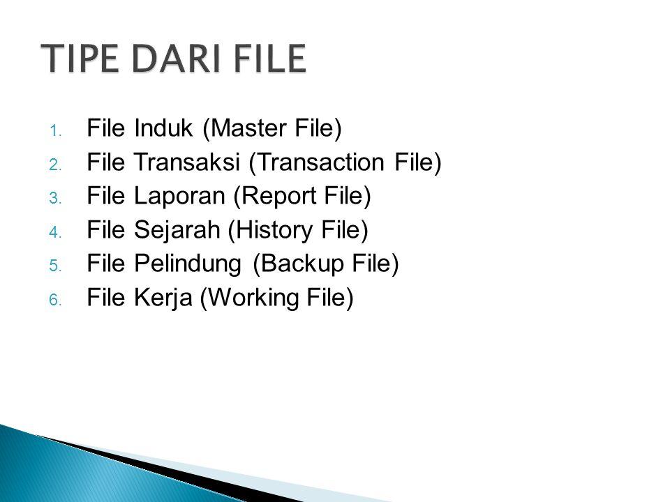 TIPE DARI FILE File Induk (Master File)