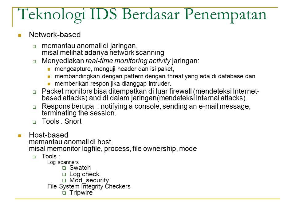 Teknologi IDS Berdasar Penempatan