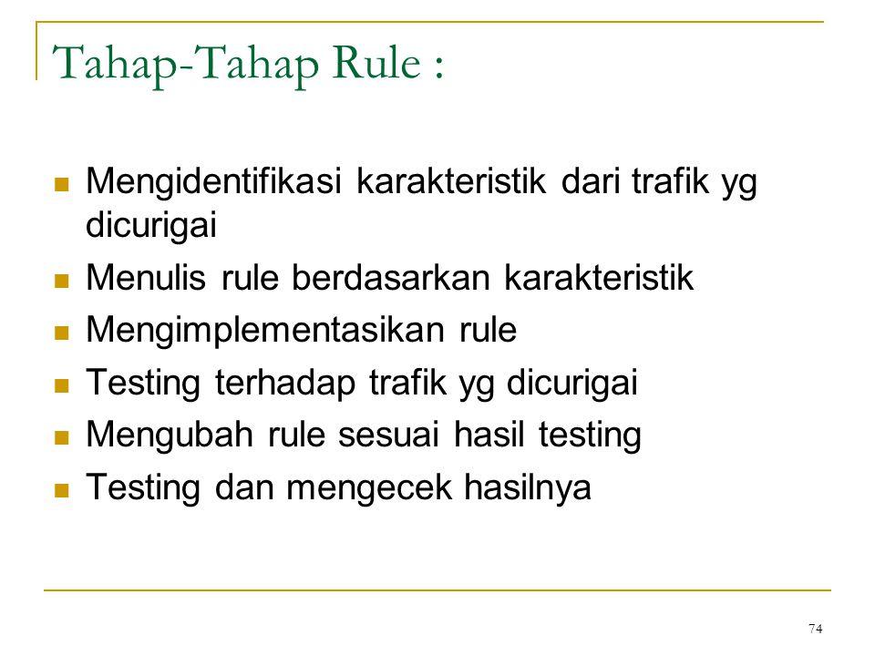 Tahap-Tahap Rule : Mengidentifikasi karakteristik dari trafik yg dicurigai. Menulis rule berdasarkan karakteristik.