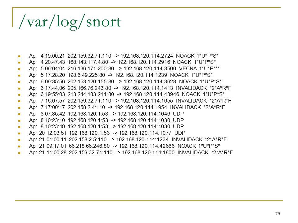 /var/log/snort Apr 4 19:00:21 202.159.32.71:110 -> 192.168.120.114:2724 NOACK 1*U*P*S*