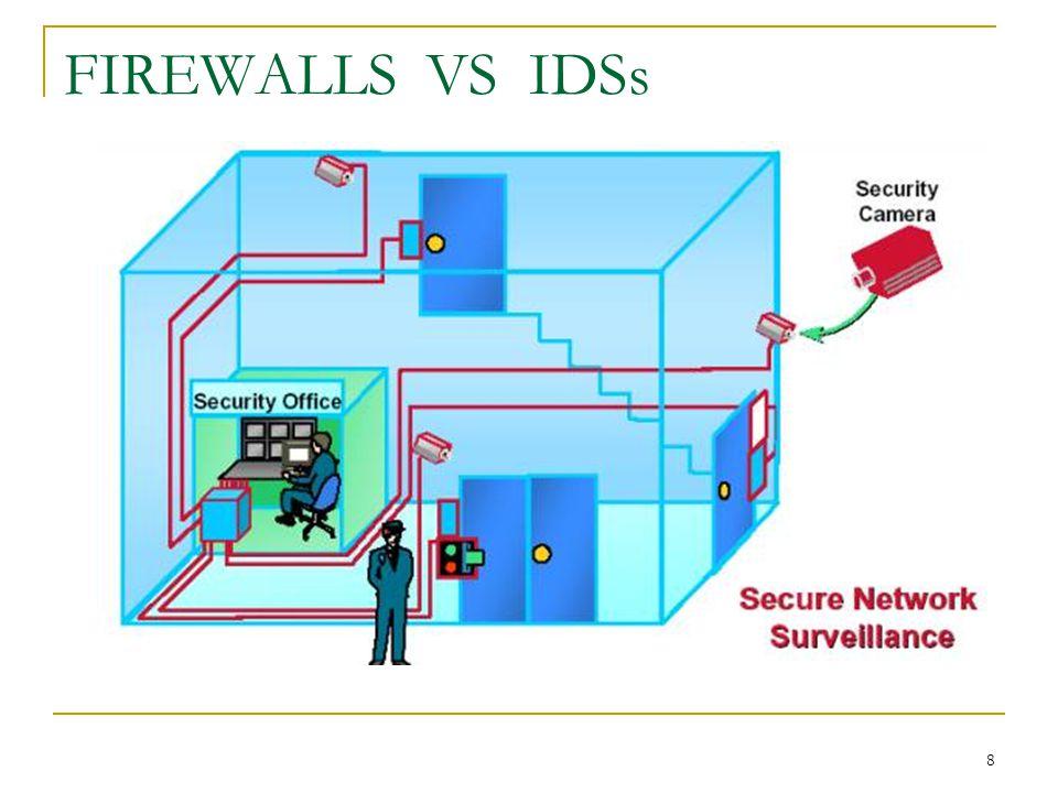 FIREWALLS VS IDSs