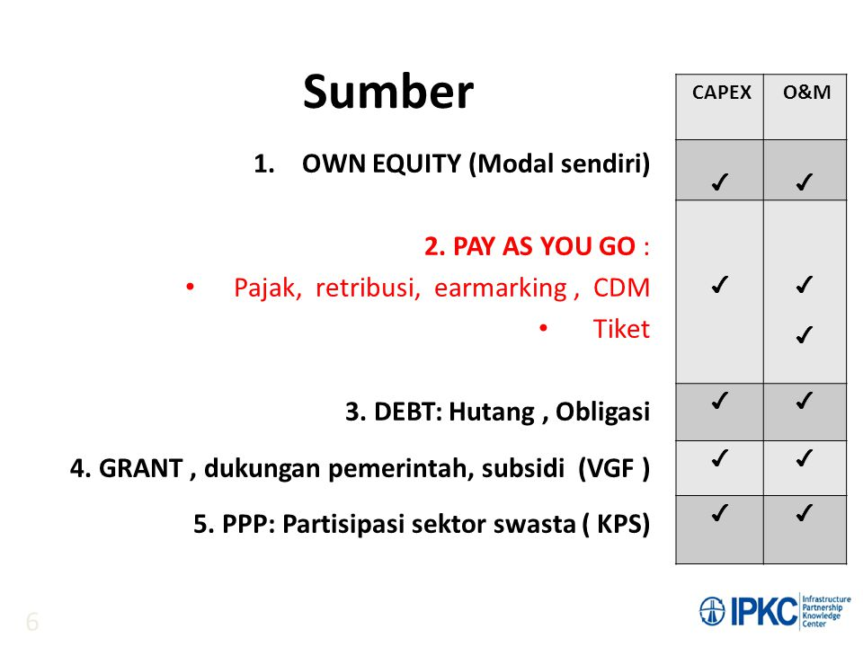 Sumber OWN EQUITY (Modal sendiri) 2. PAY AS YOU GO :