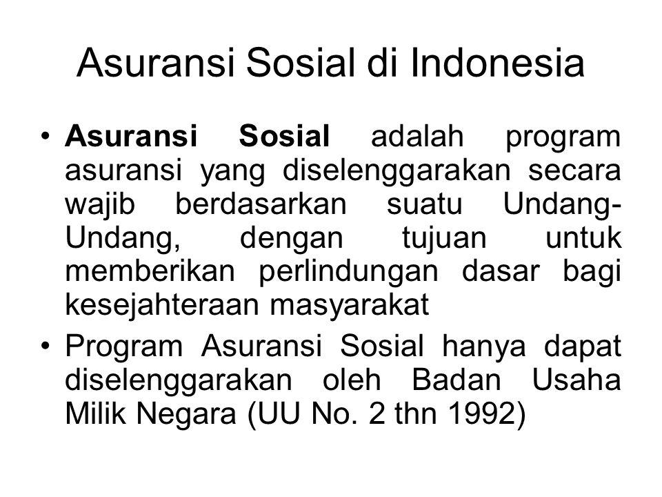 Asuransi Sosial di Indonesia