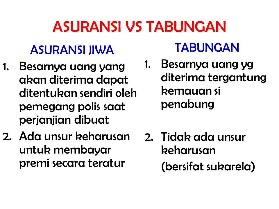 ASURANSI VS TABUNGAN TABUNGAN ASURANSI JIWA
