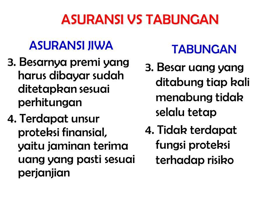 ASURANSI VS TABUNGAN ASURANSI JIWA TABUNGAN