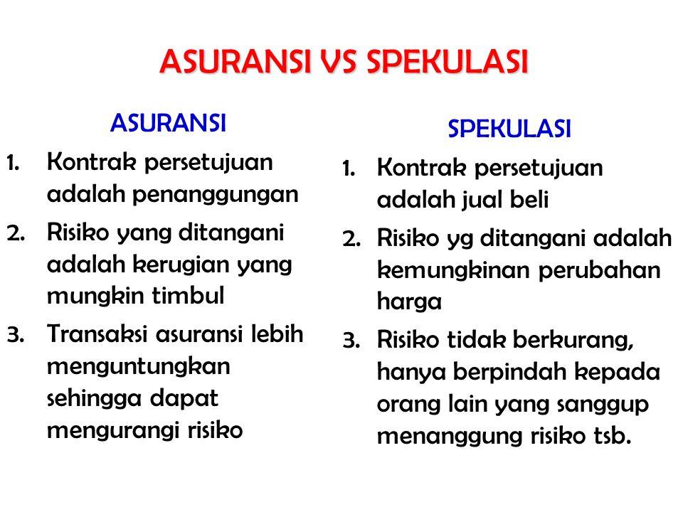 ASURANSI VS SPEKULASI ASURANSI SPEKULASI