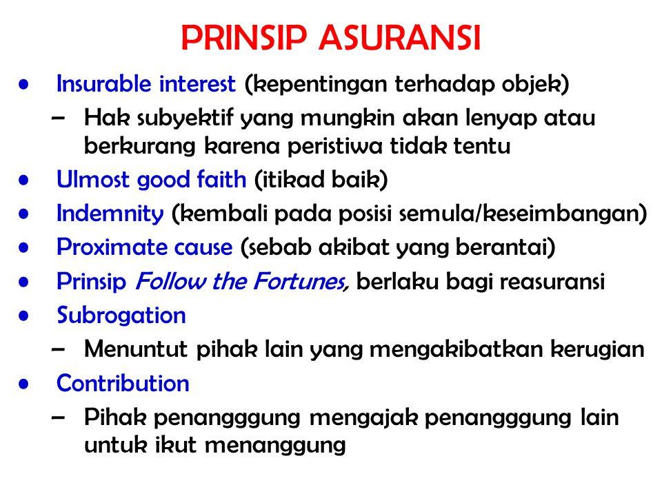 PRINSIP ASURANSI Insurable interest (kepentingan terhadap objek)