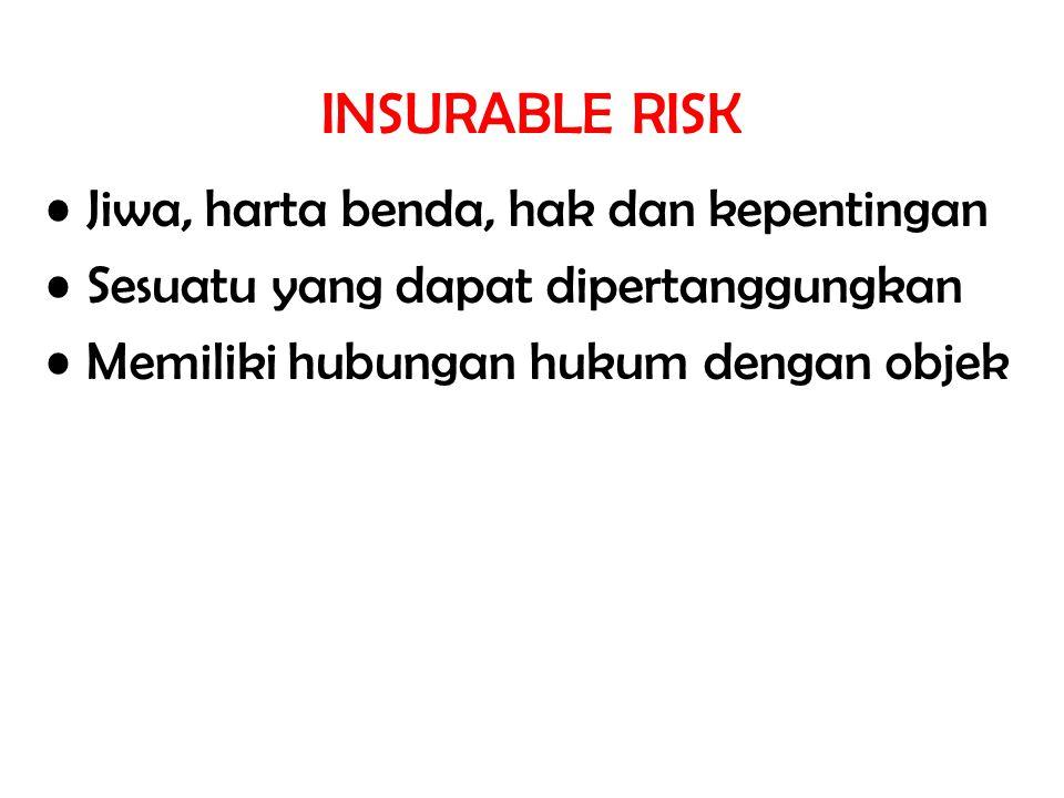 INSURABLE RISK Jiwa, harta benda, hak dan kepentingan
