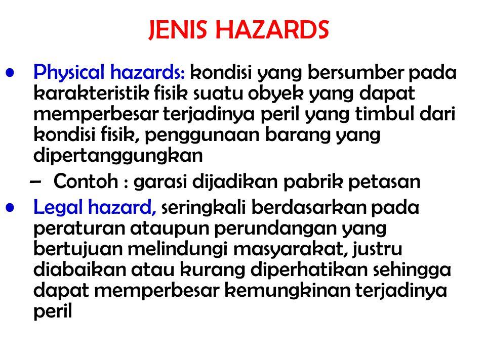 JENIS HAZARDS