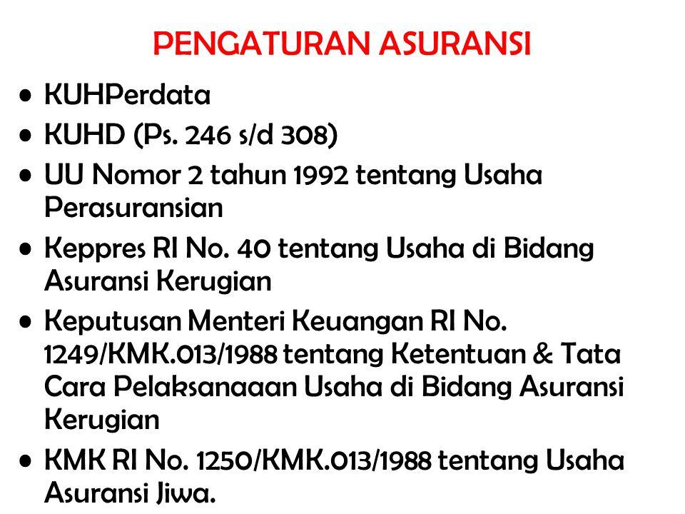 PENGATURAN ASURANSI KUHPerdata KUHD (Ps. 246 s/d 308)