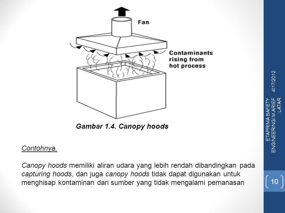 Gambar 1.4. Canopy hoods Contohnya,