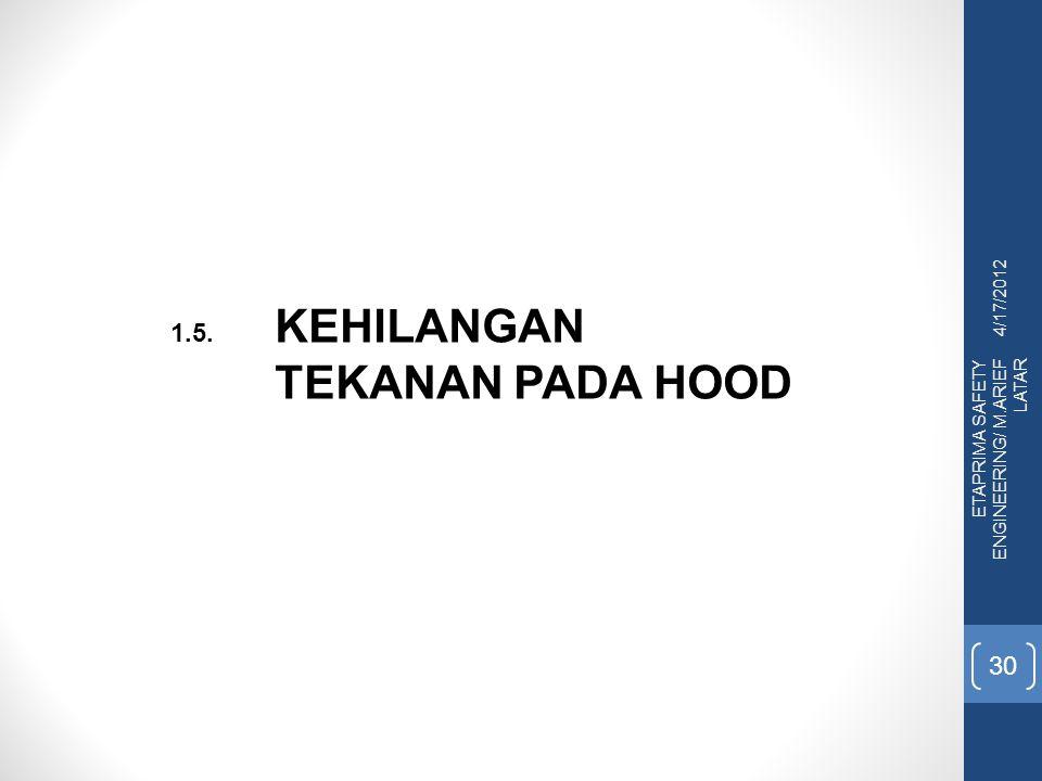 1.5. KEHILANGAN TEKANAN PADA HOOD