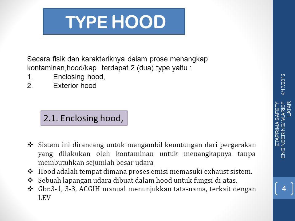 TYPE HOOD 2.1. Enclosing hood,