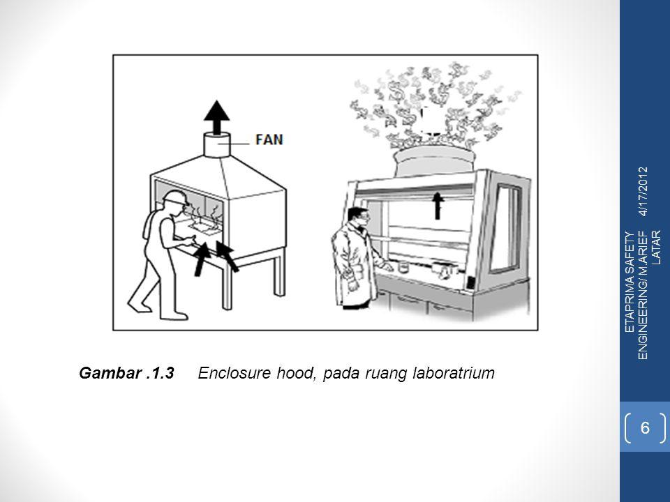 Gambar .1.3 Enclosure hood, pada ruang laboratrium