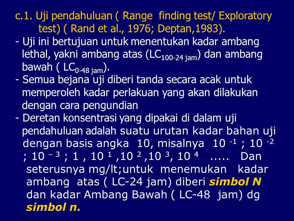 c.1. Uji pendahuluan ( Range finding test/ Exploratory