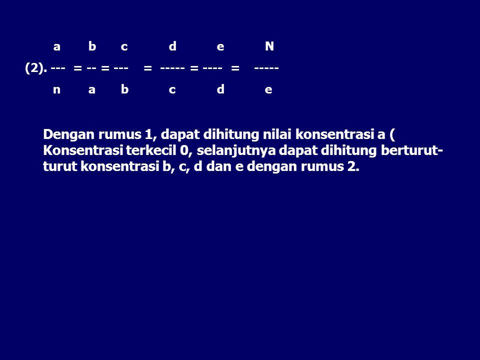 a b c d e N (2). --- = -- = --- = ----- = ---- = ----- n a b c d e.