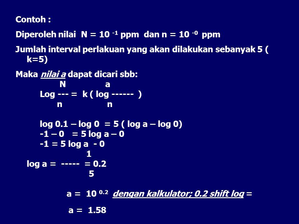 Contoh : Diperoleh nilai N = 10 -1 ppm dan n = 10 -0 ppm. Jumlah interval perlakuan yang akan dilakukan sebanyak 5 ( k=5)