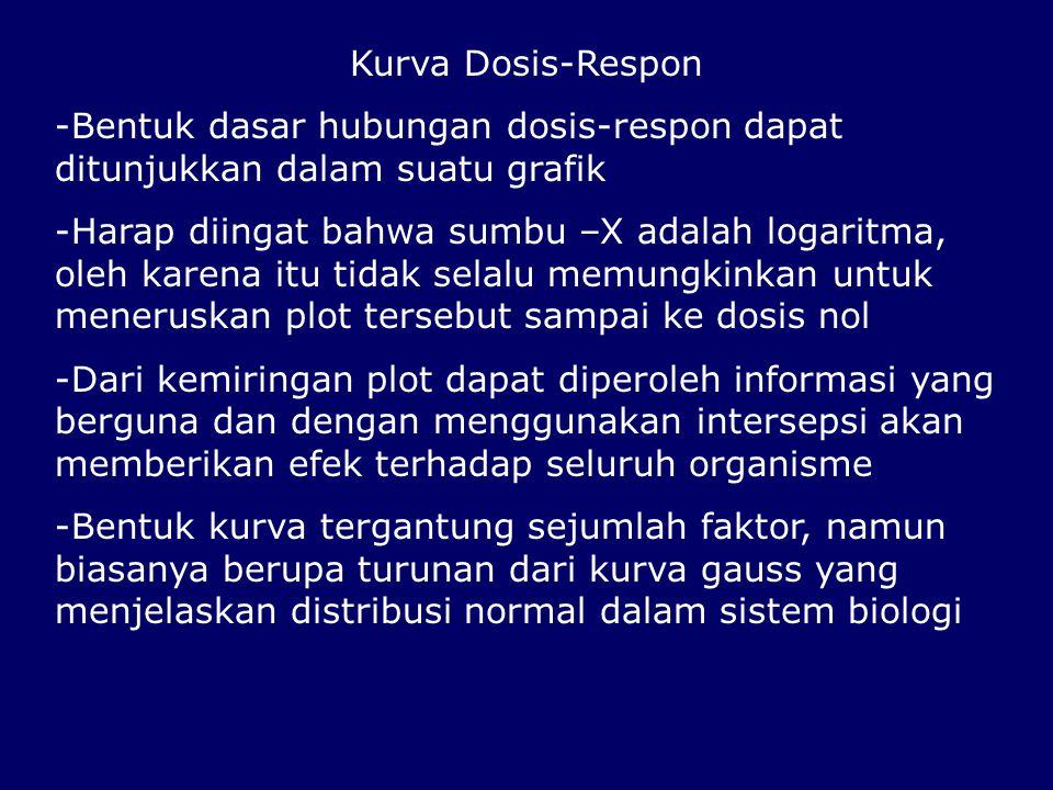 Kurva Dosis-Respon Bentuk dasar hubungan dosis-respon dapat ditunjukkan dalam suatu grafik.