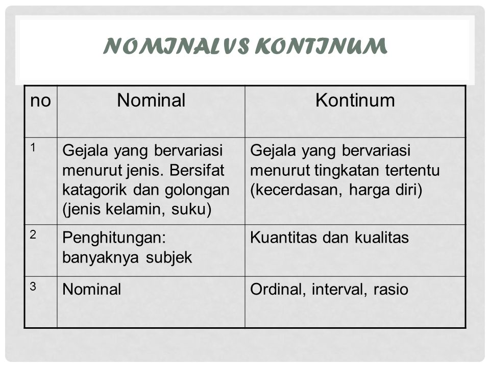 Nominal vs Kontinum no Nominal Kontinum