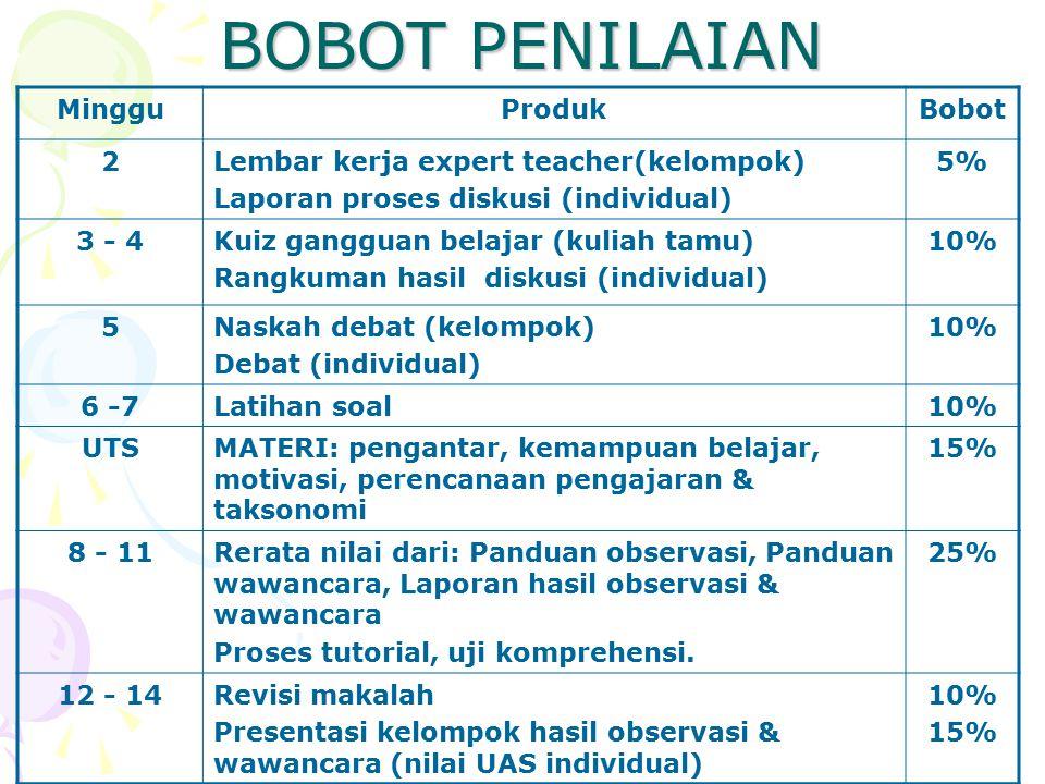 BOBOT PENILAIAN Minggu Produk Bobot 2