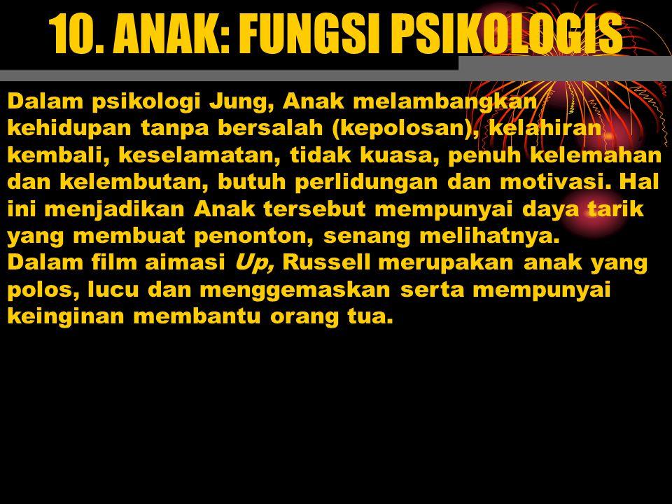 10. ANAK: FUNGSI PSIKOLOGIS