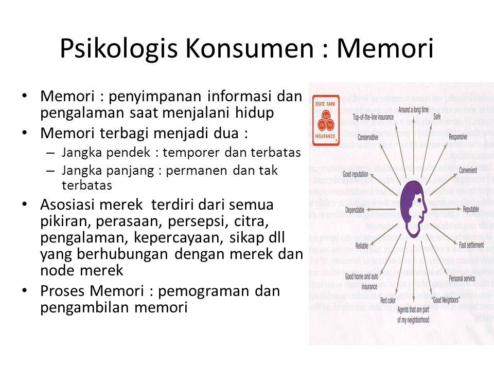Psikologis Konsumen : Memori