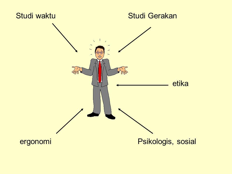Studi waktu Studi Gerakan etika ergonomi Psikologis, sosial