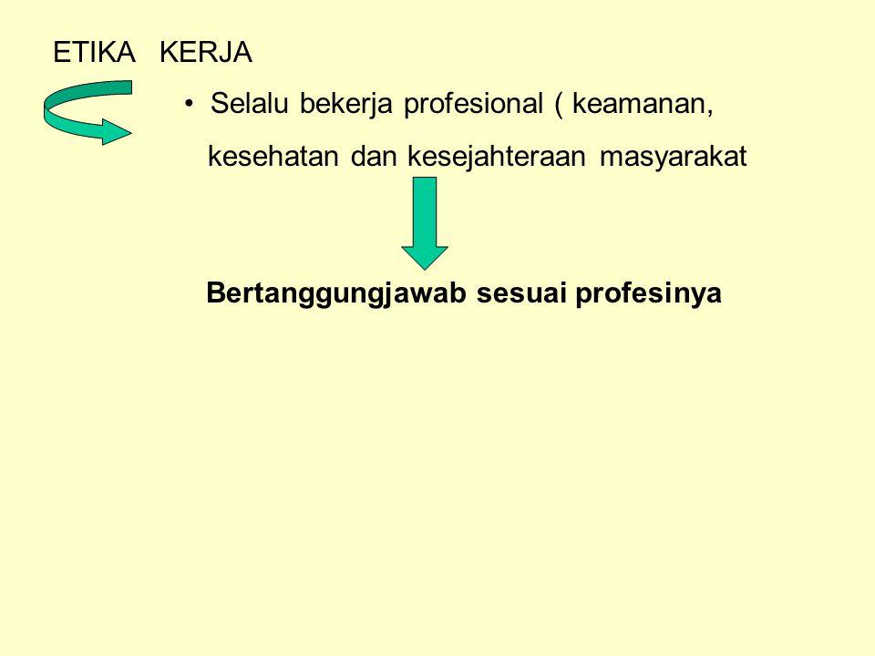 ETIKA KERJA Selalu bekerja profesional ( keamanan, kesehatan dan kesejahteraan masyarakat.