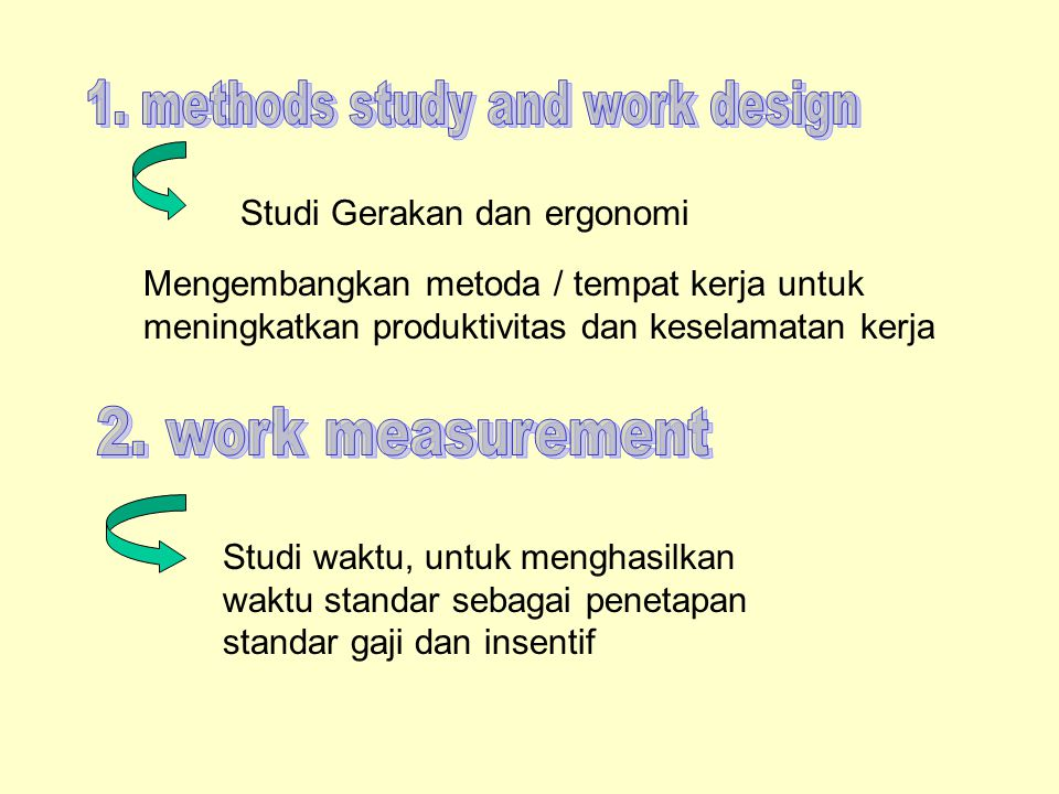 1. methods study and work design