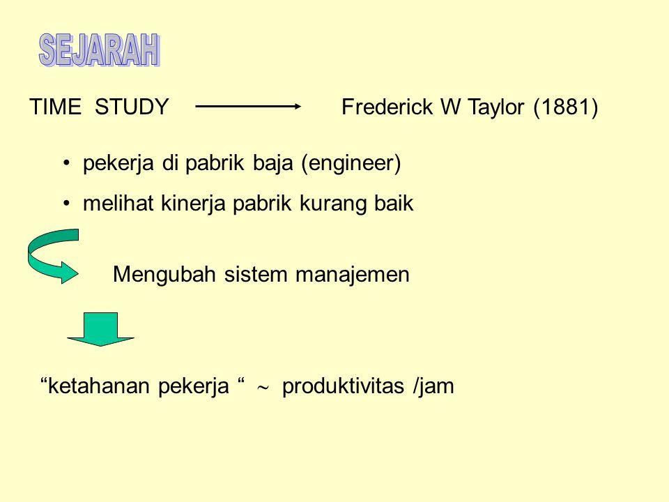 SEJARAH TIME STUDY. Frederick W Taylor (1881) pekerja di pabrik baja (engineer) melihat kinerja pabrik kurang baik.