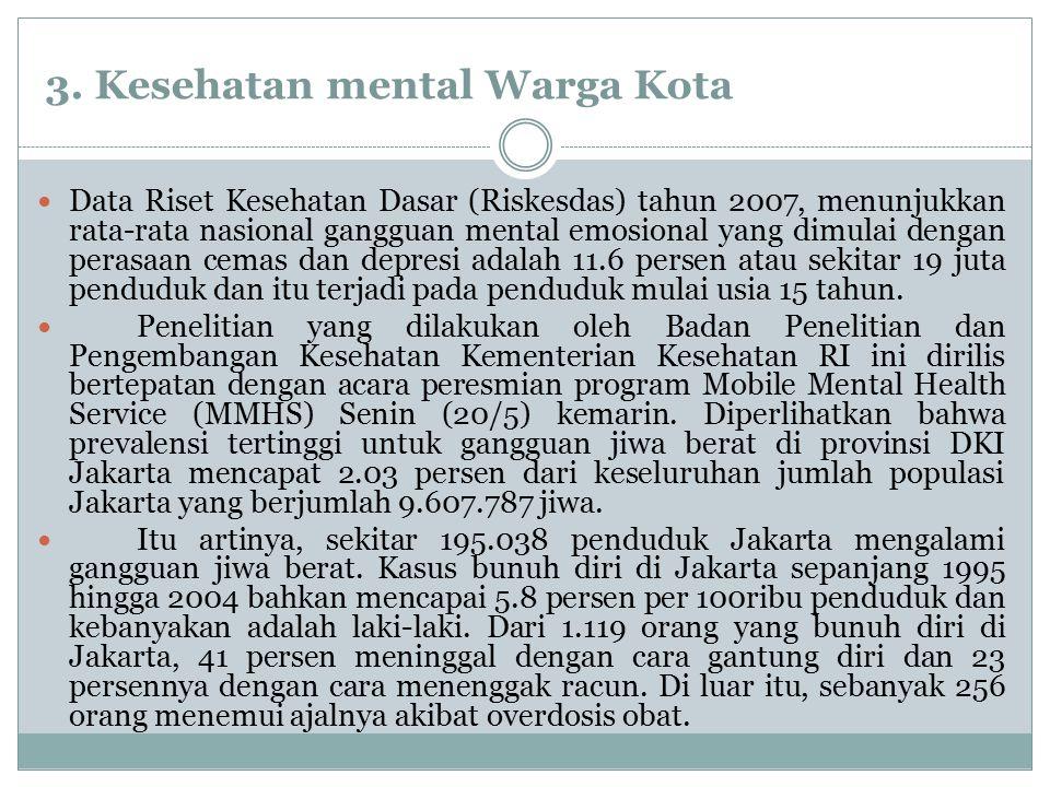3. Kesehatan mental Warga Kota
