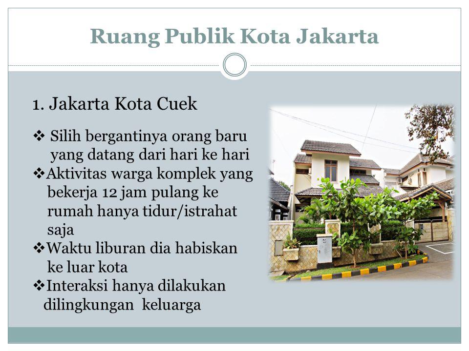 Ruang Publik Kota Jakarta