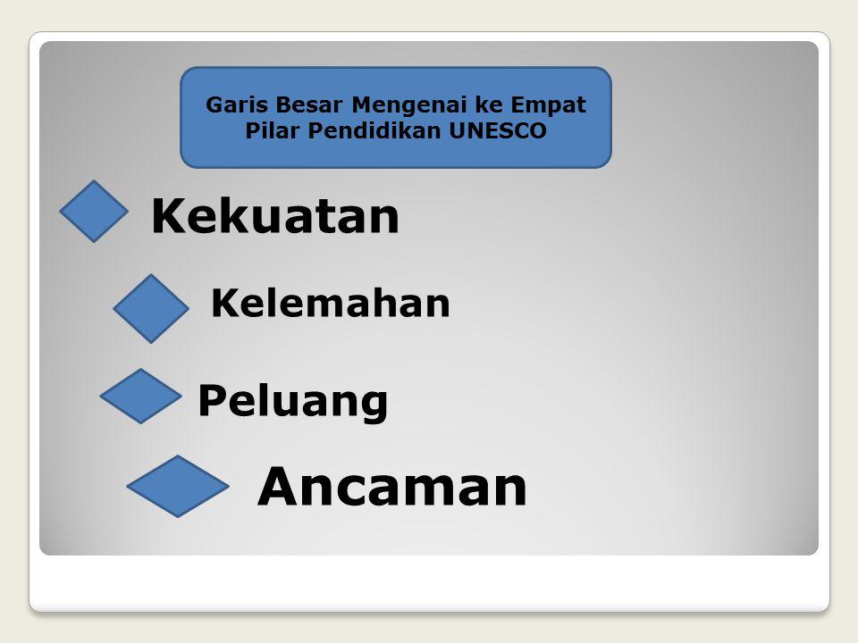 Garis Besar Mengenai ke Empat Pilar Pendidikan UNESCO