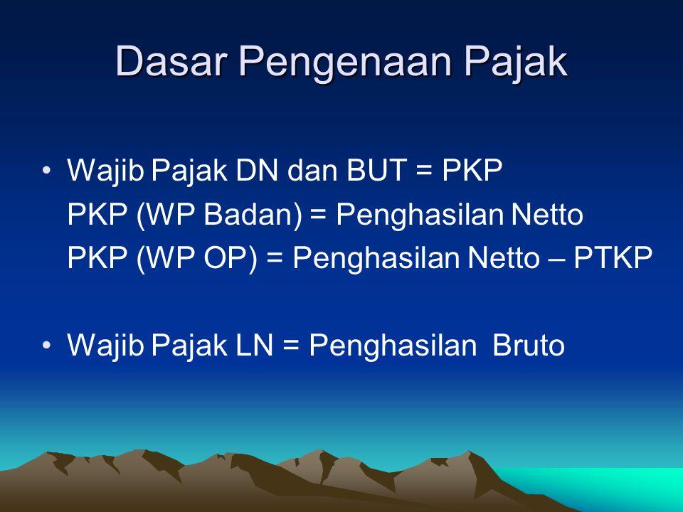 Dasar Pengenaan Pajak Wajib Pajak DN dan BUT = PKP