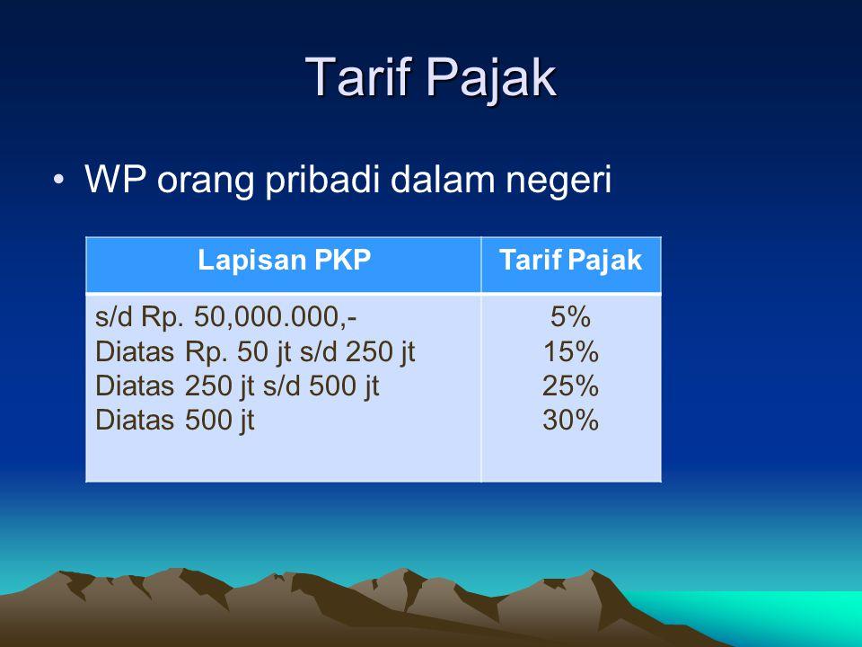 Tarif Pajak WP orang pribadi dalam negeri Lapisan PKP Tarif Pajak