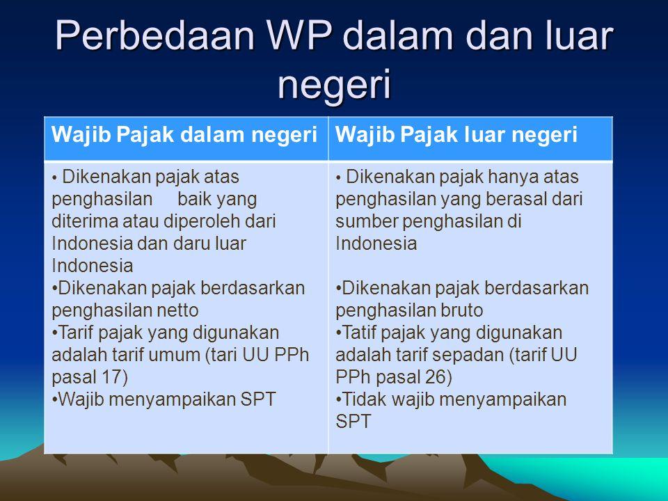 Perbedaan WP dalam dan luar negeri